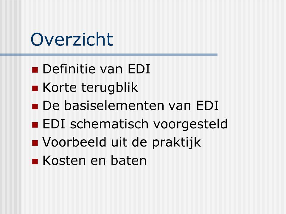 Definitie van EDI Heel veel gegevens worden twee keer ingezet.