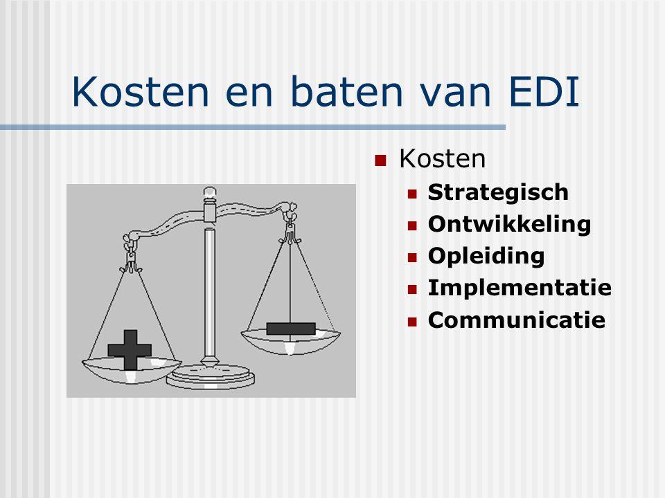 Kosten en baten van EDI Baten Besparingen in administratie en tijdwinst.