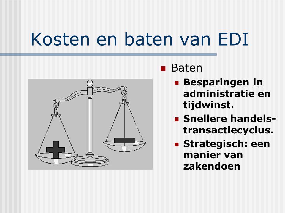 EDI Electronic Data Interchange Einde