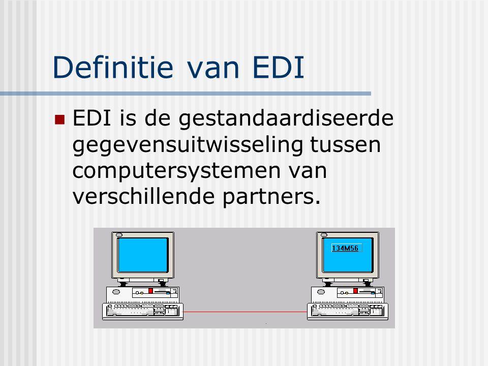 Definitie van EDI De partners komen een standaard overeen.