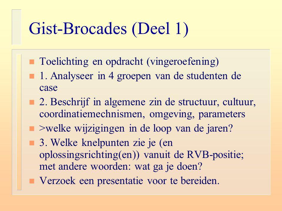 Gist-Brocades (Deel 1) n Toelichting en opdracht (vingeroefening) n 1. Analyseer in 4 groepen van de studenten de case n 2. Beschrijf in algemene zin