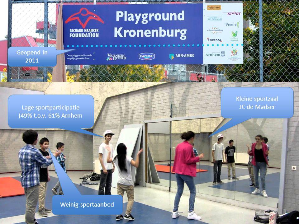 Sport in Kronenburg Geopend in 2011 Kleine sportzaal JC de Madser Kleine sportzaal JC de Madser Lage sportparticipatie (49% t.o.v.