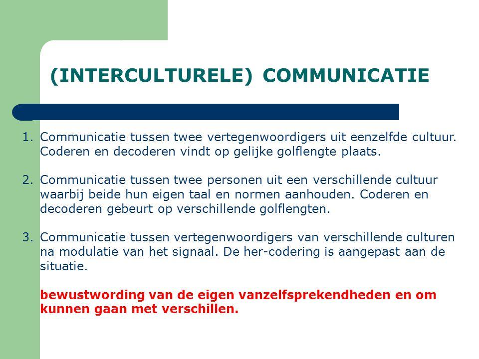 (INTERCULTURELE) COMMUNICATIE 1.Communicatie tussen twee vertegenwoordigers uit eenzelfde cultuur. Coderen en decoderen vindt op gelijke golflengte pl