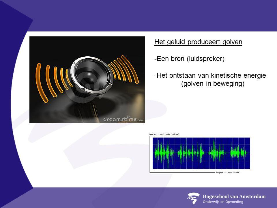 Het geluid produceert golven -Een bron (luidspreker) -Het ontstaan van kinetische energie (golven in beweging)