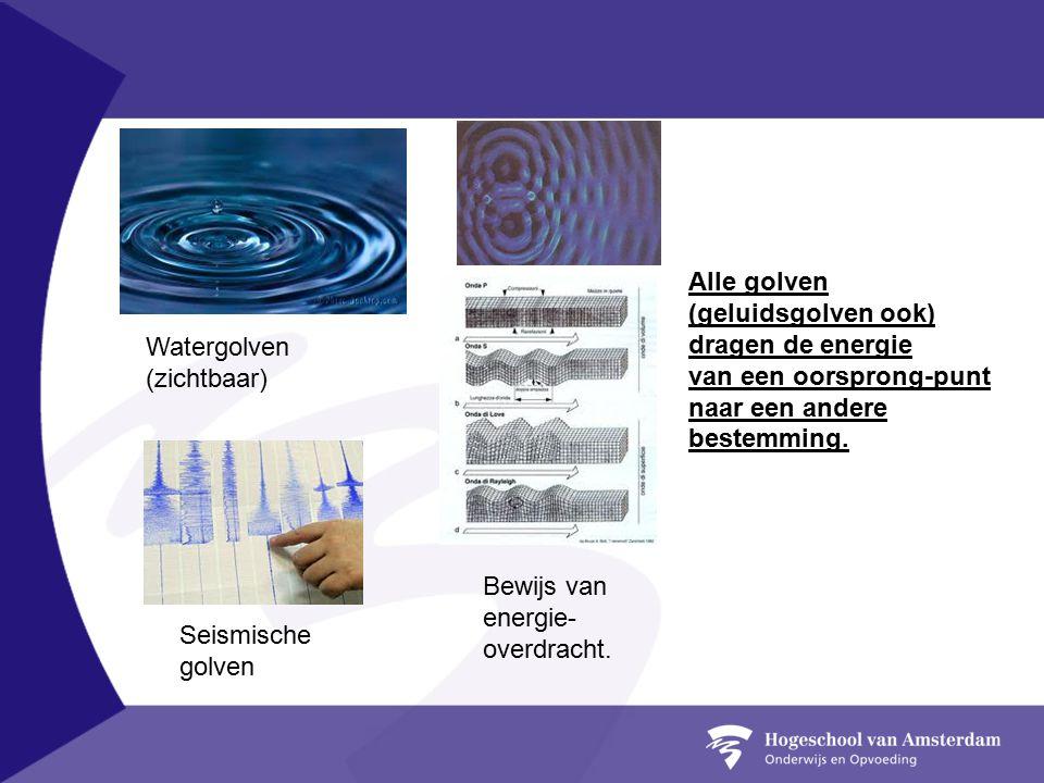 Watergolven (zichtbaar) Seismische golven Bewijs van energie- overdracht.