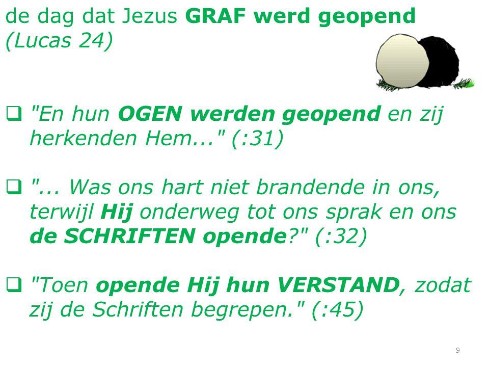 de dag dat Jezus GRAF werd geopend (Lucas 24)  En hun OGEN werden geopend en zij herkenden Hem... (:31)  ...