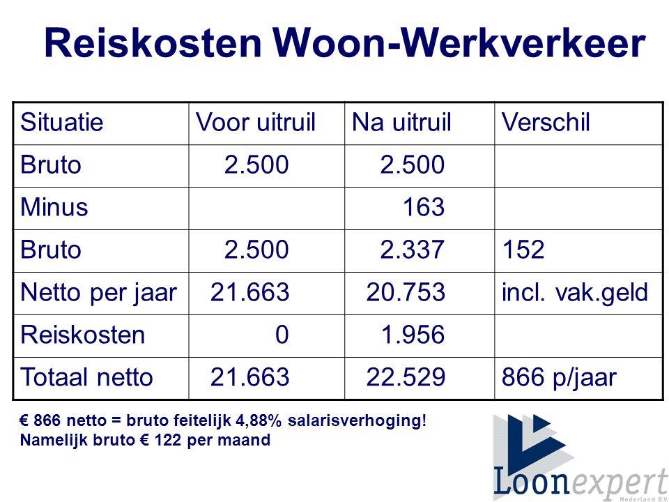 Reiskosten Woon-Werkverkeer € 866 netto = bruto feitelijk 4,88% salarisverhoging.