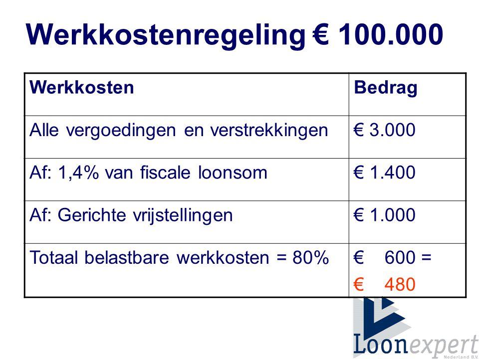 Werkkostenregeling € 100.000 WerkkostenBedrag Alle vergoedingen en verstrekkingen€ 3.000 Af: 1,4% van fiscale loonsom€ 1.400 Af: Gerichte vrijstellingen€ 1.000 Totaal belastbare werkkosten = 80%€ 600 = € 480