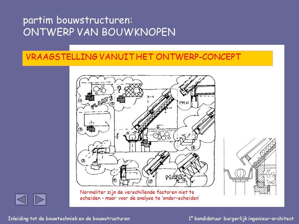 Inleiding tot de bouwtechniek en de bouwstructuren1° kandidatuur burgerlijk ingenieur-architect partim bouwstructuren: ONTWERP VAN BOUWKNOPEN VRAAGSTE