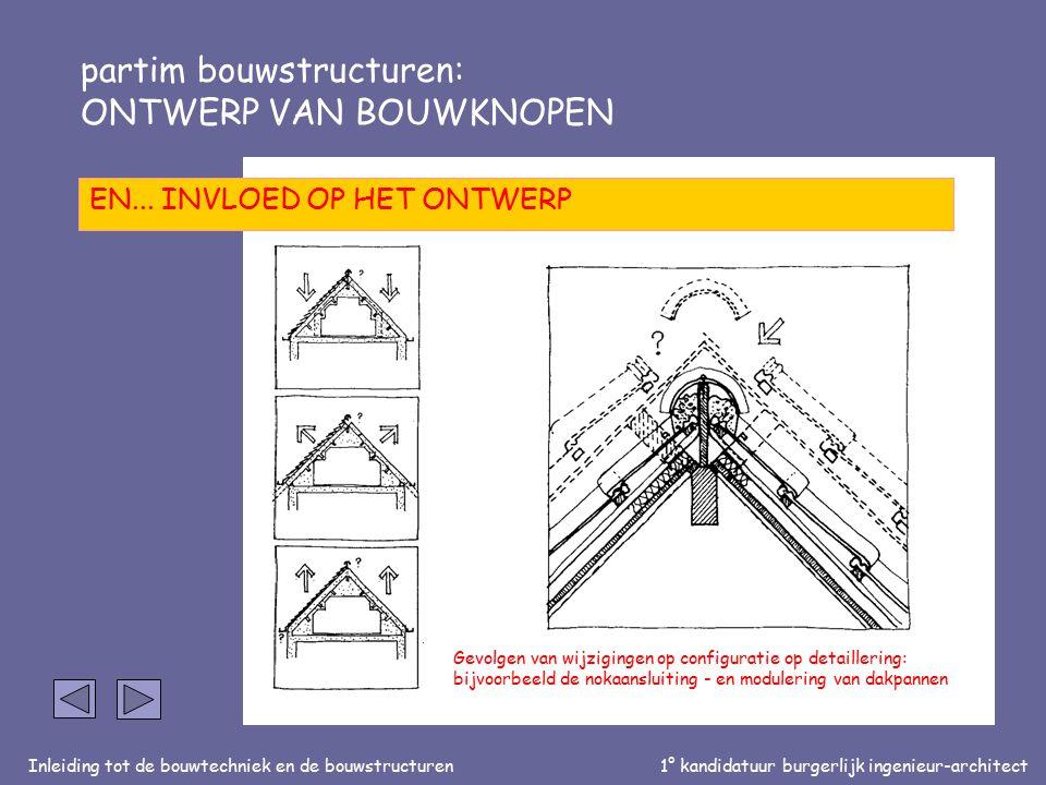 Inleiding tot de bouwtechniek en de bouwstructuren1° kandidatuur burgerlijk ingenieur-architect partim bouwstructuren: ONTWERP VAN BOUWKNOPEN EN... IN
