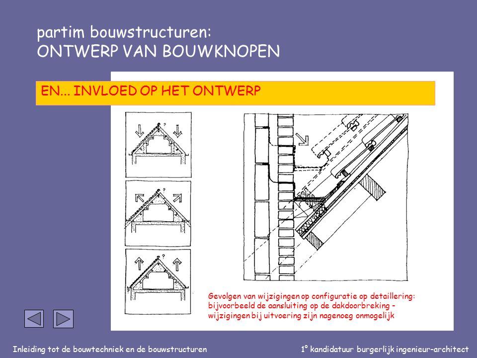 Inleiding tot de bouwtechniek en de bouwstructuren1° kandidatuur burgerlijk ingenieur-architect partim bouwstructuren: ONTWERP VAN BOUWKNOPEN EN...