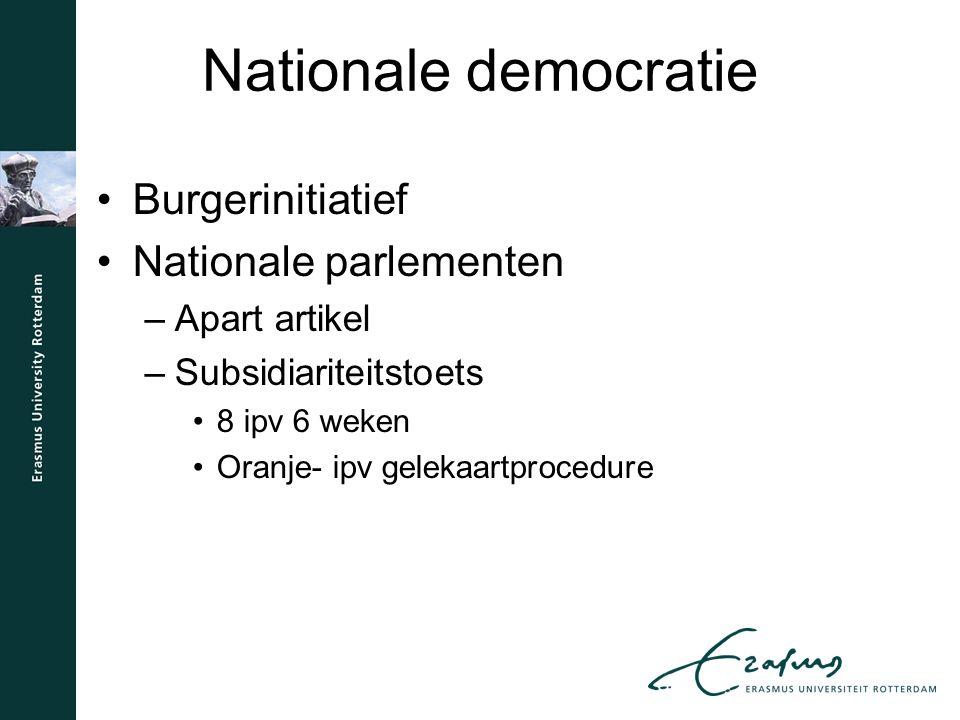 Nationale democratie Burgerinitiatief Nationale parlementen –Apart artikel –Subsidiariteitstoets 8 ipv 6 weken Oranje- ipv gelekaartprocedure