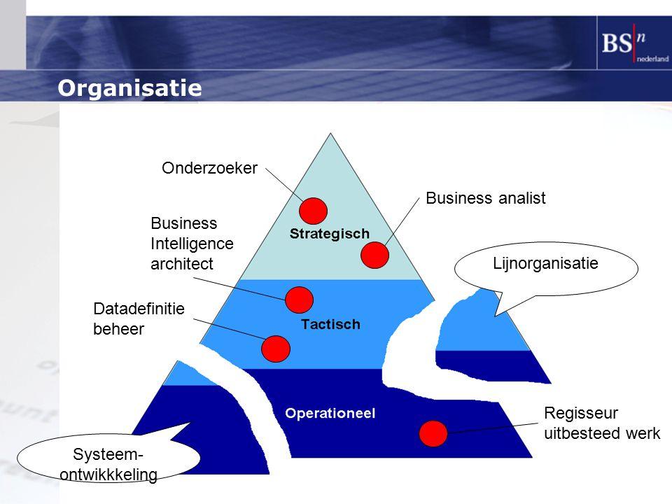 Organisatie Business intelligence Business analist Onderzoeker Datadefinitie beheer Business Intelligence architect Regisseur uitbesteed werk Systeem- ontwikkkeling Lijnorganisatie