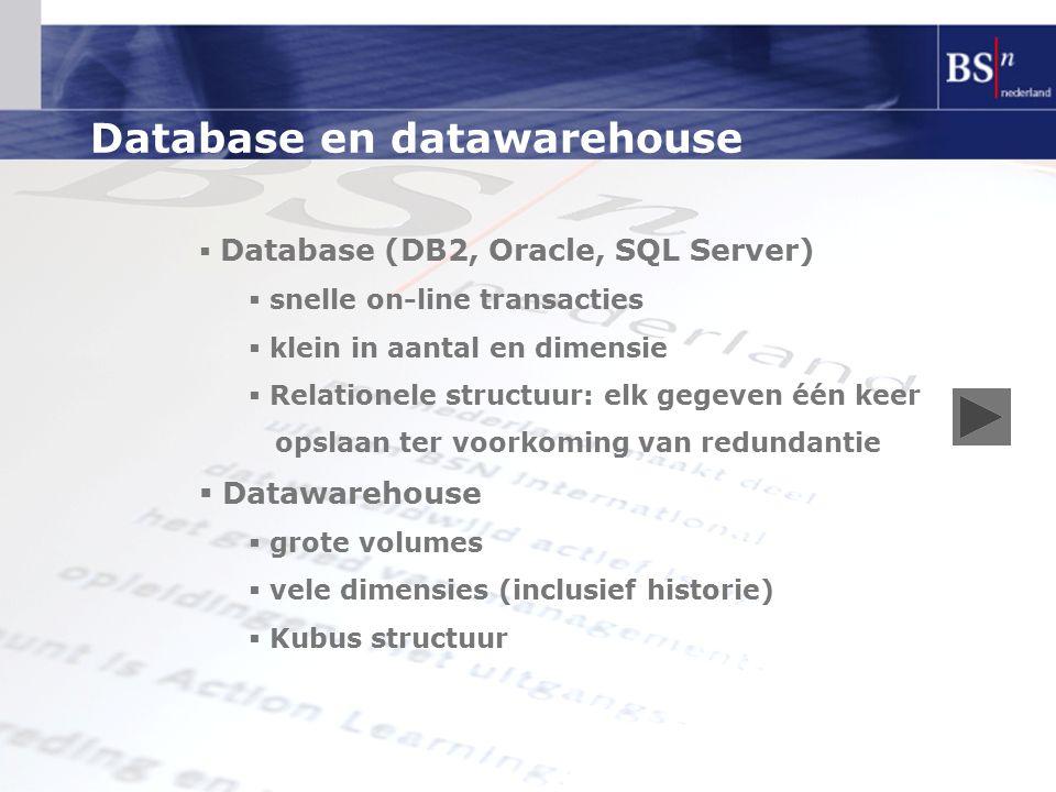 Database en datawarehouse  Database (DB2, Oracle, SQL Server)  snelle on-line transacties  klein in aantal en dimensie  Relationele structuur: elk gegeven één keer opslaan ter voorkoming van redundantie  Datawarehouse  grote volumes  vele dimensies (inclusief historie)  Kubus structuur