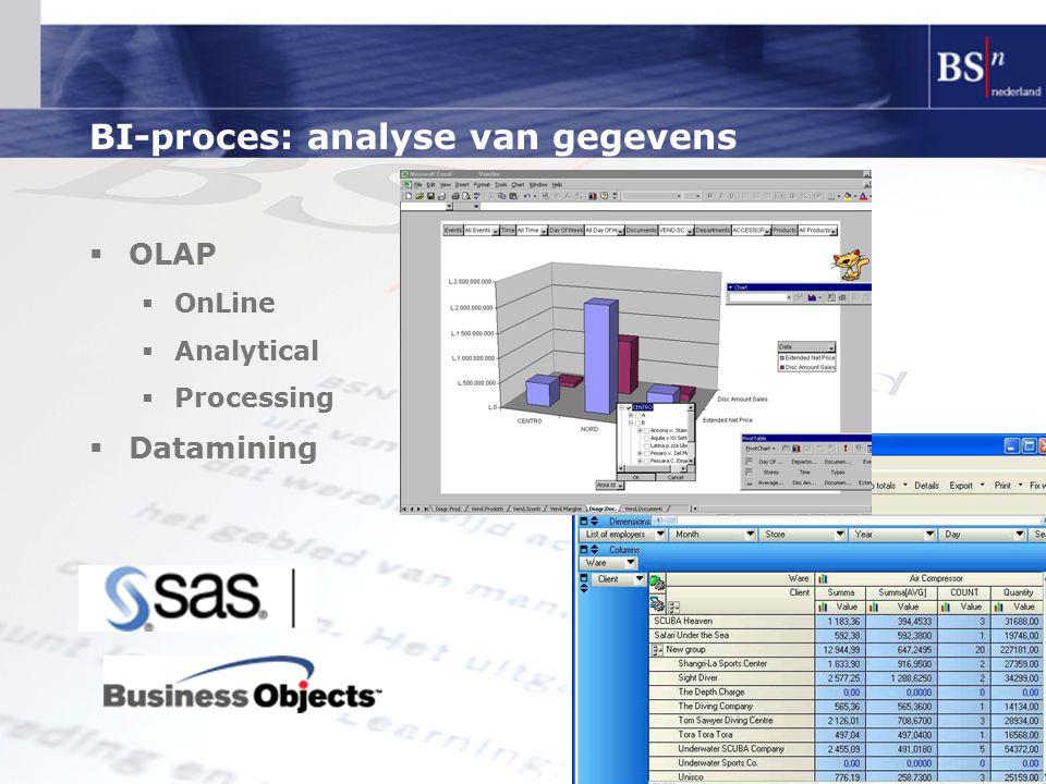 BI-proces: presenteren van gegevens Cockpits, Dashboards