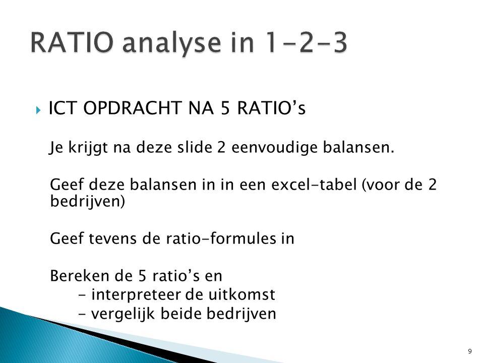  ICT OPDRACHT NA 5 RATIO's Je krijgt na deze slide 2 eenvoudige balansen. Geef deze balansen in in een excel-tabel (voor de 2 bedrijven) Geef tevens