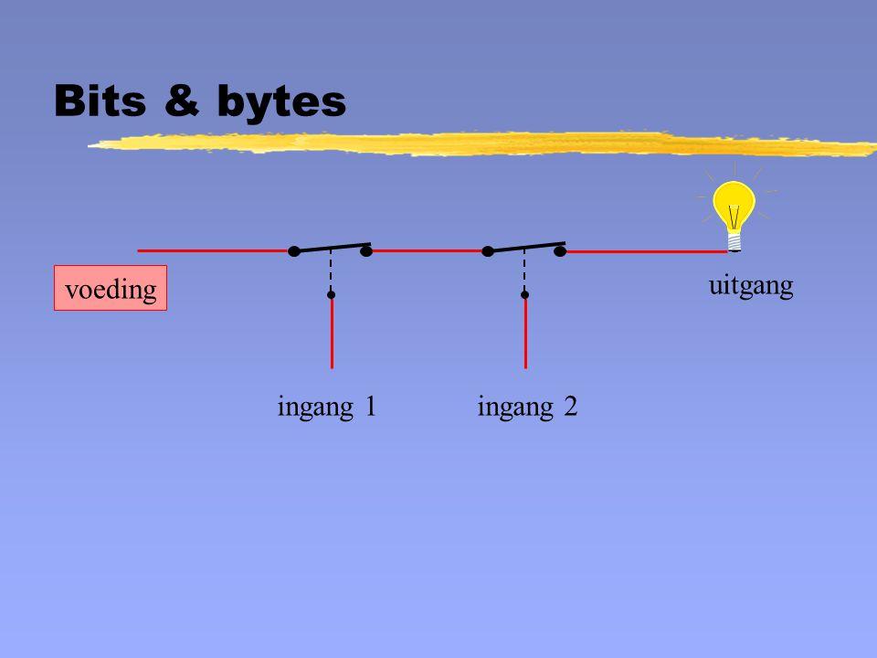 ingang 1ingang 2 uitgang voeding Bits & bytes