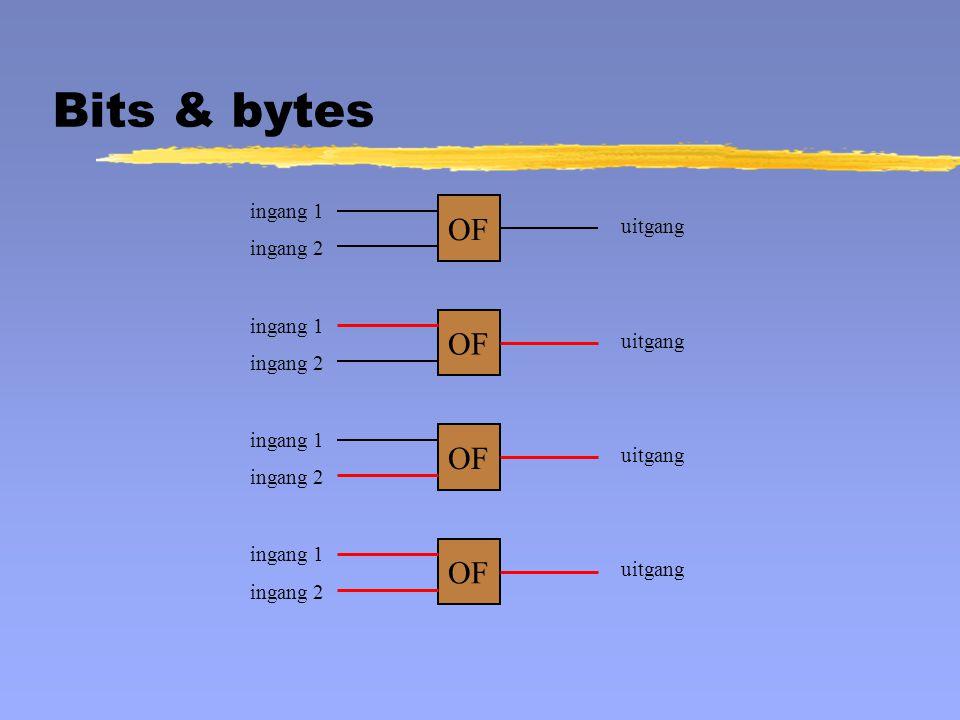 OF ingang 1 ingang 2 uitgang OF ingang 1 ingang 2 uitgang OF ingang 1 ingang 2 uitgang OF ingang 1 ingang 2 uitgang Bits & bytes