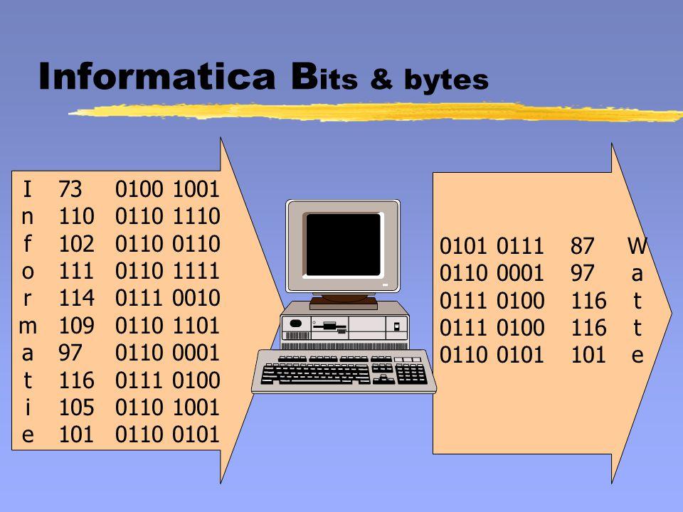 Informatica B its & bytes InformatieInformatie 73 110 102 111 114 109 97 116 105 101 0100 1001 0110 1110 0110 0110 1111 0111 0010 0110 1101 0110 0001 0111 0100 0110 1001 0110 0101 0101 0111 0110 0001 0111 0100 0110 0101 87 97 116 101 WatteWatte