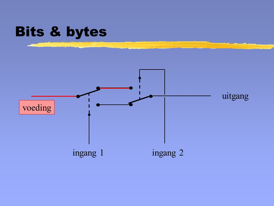 voeding ingang 1ingang 2 uitgang Bits & bytes