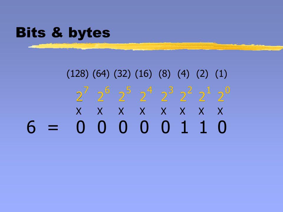 Bits & bytes (128)(64)(32)(16)(8)(4)(2)(1) 2 7 2 6 2 5 2 4 2 3 2 2 2 1 2 0 XXXXXXXX 2 7 2 6 2 5 2 4 2 3 2 2 2 1 2 0 06 =0000011