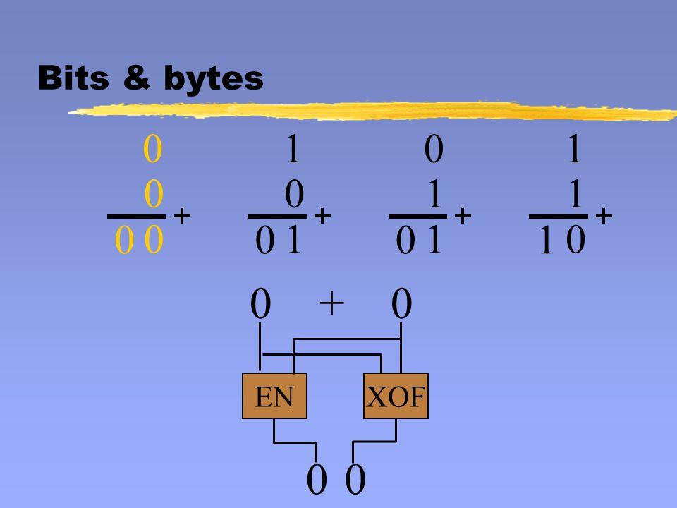 0 0 0 0 1 0 1 0 0 1 1 0 1 1 0 1 XOFEN 00 + 00 Bits & bytes