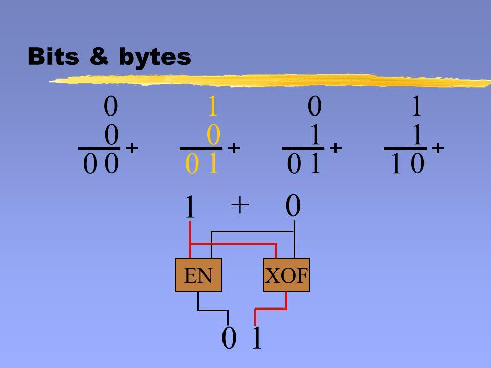 0 0 0 0 1 0 1 0 0 1 1 0 1 1 0 1 XOFEN 1 0 + 0 1 Bits & bytes