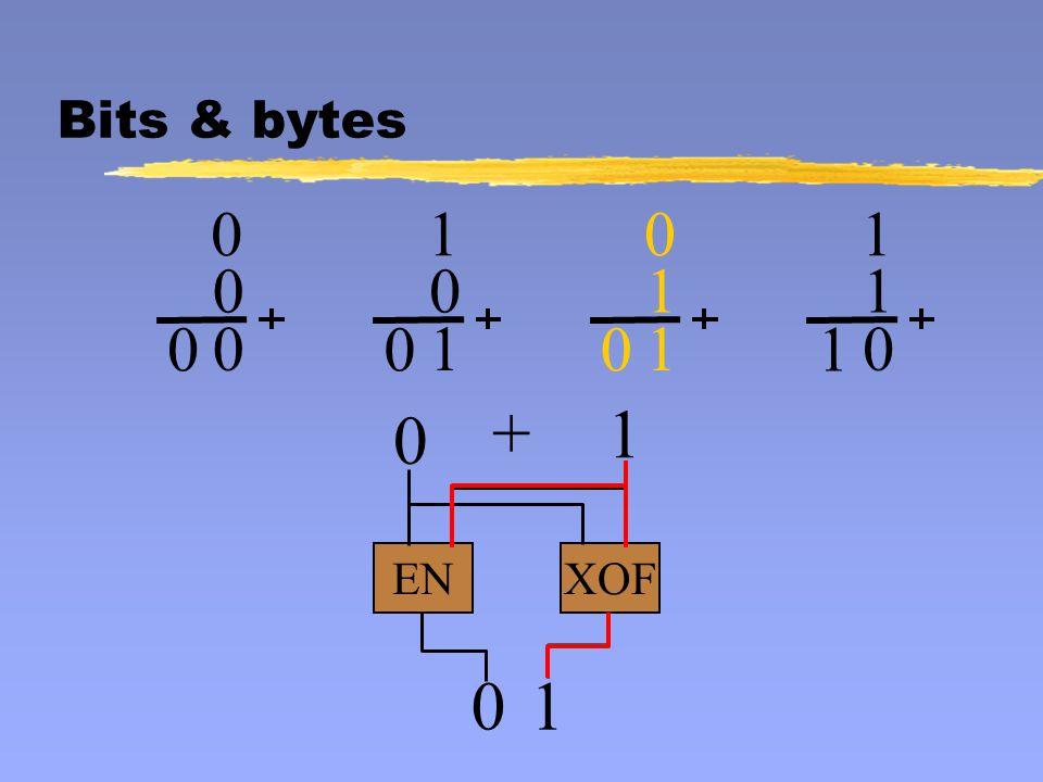0 0 0 0 1 0 1 0 0 1 1 0 1 1 0 1 XOFEN 0 1 + 01 Bits & bytes