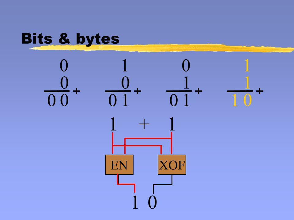 0 0 0 0 1 0 1 0 0 1 1 0 1 1 0 1 XOFEN 11+ 10 Bits & bytes