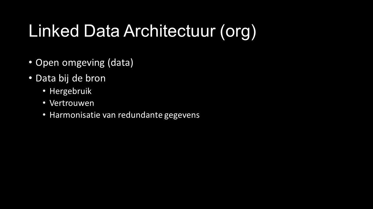 Linked Data Architectuur (org) Open omgeving (data) Data bij de bron Hergebruik Vertrouwen Harmonisatie van redundante gegevens