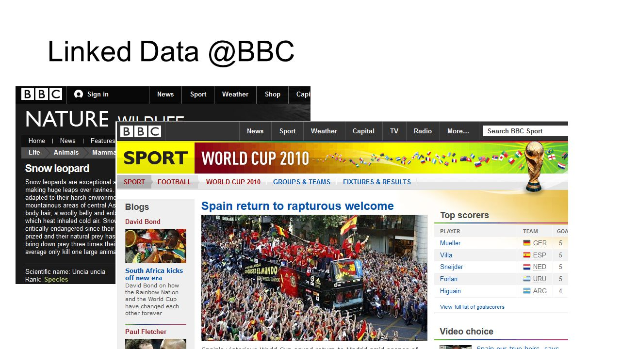 Linked Data @BBC