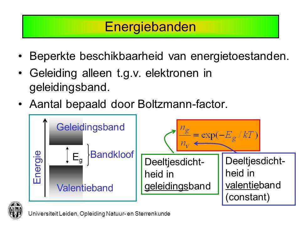 Universiteit Leiden, Opleiding Natuur- en Sterrenkunde Deeltjesdicht- heid in geleidingsband Deeltjesdicht- heid in valentieband (constant) Energiebanden Geleidingsband Valentieband Energie Bandkloof EgEg Beperkte beschikbaarheid van energietoestanden.