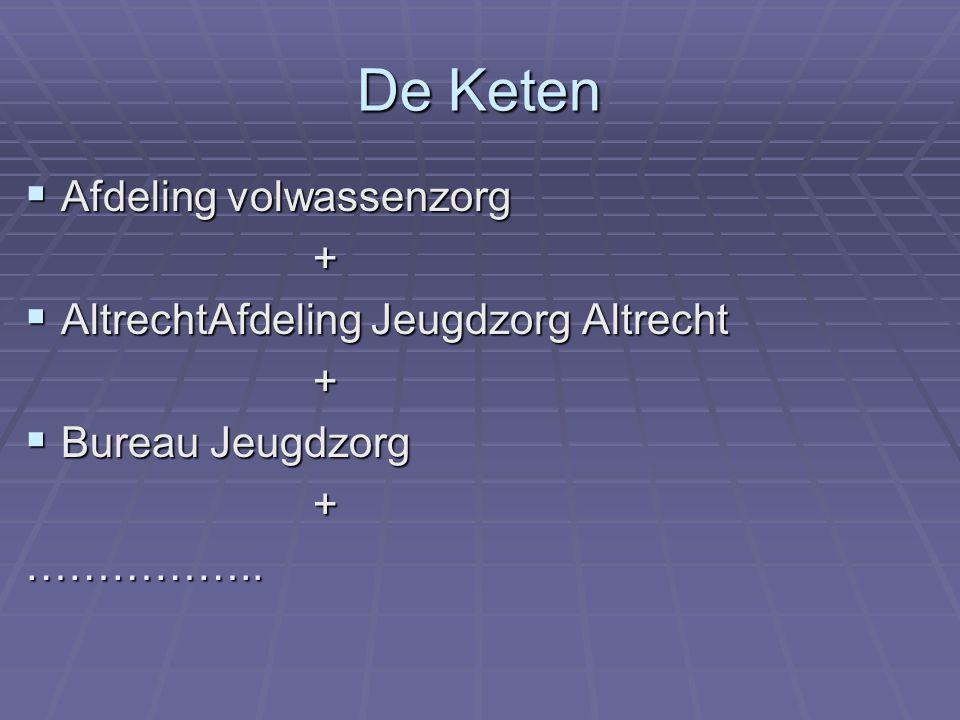 De Keten  Afdeling volwassenzorg +  AltrechtAfdeling Jeugdzorg Altrecht +  Bureau Jeugdzorg +……………..