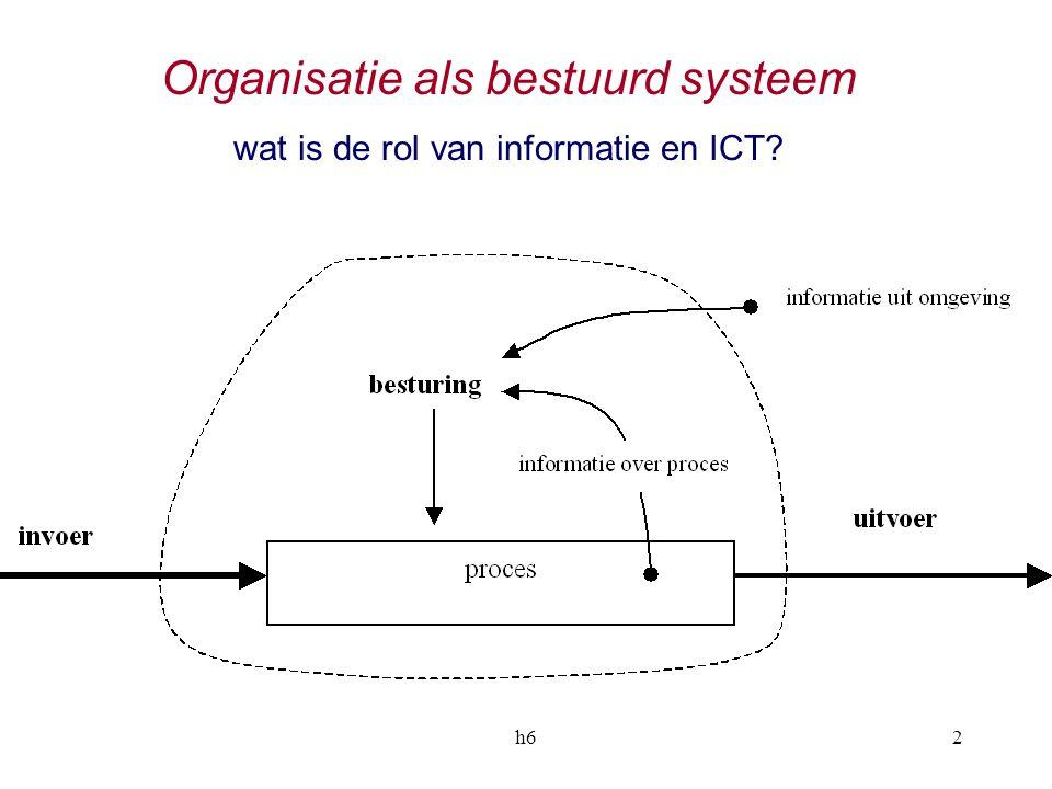 h63 Aansturing in verschillende configuraties configuratiestandaardisatie door ondernemersorganisatiedirect toezicht machineorganisatiewerkprocessen professionele organisatievaardigheden innovatieve organisatieafstemming divisieorganisatieoutput Rol van ICT in ieder type?