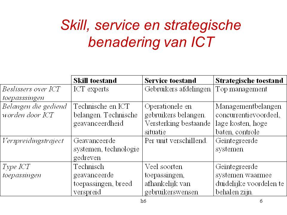 h66 Skill, service en strategische benadering van ICT