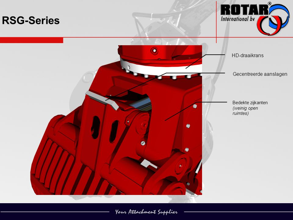 RSG-Series Bedekte zijkanten (weinig open ruimtes) Gecentreerde aanslagen HD-draaikrans