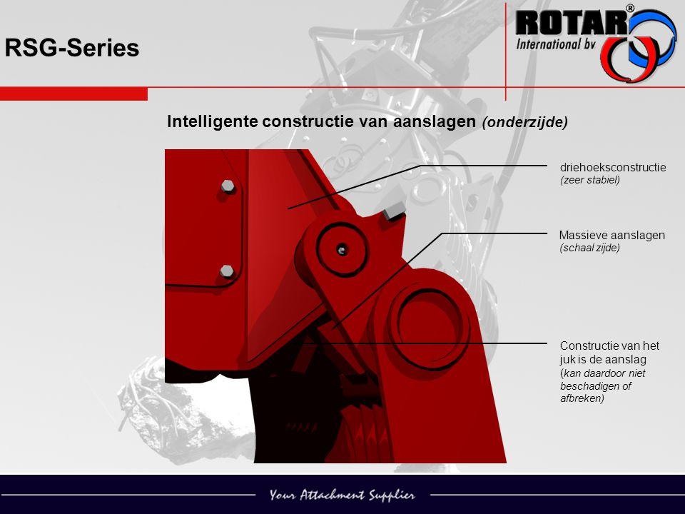 RSG-Series Intelligente constructie van aanslagen (onderzijde) Massieve aanslagen (schaal zijde) Constructie van het juk is de aanslag ( kan daardoor