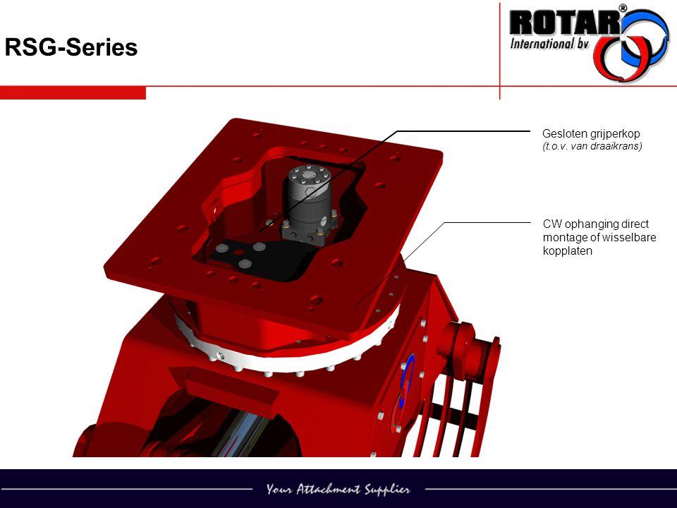 RSG-Series Gesloten grijperkop (t.o.v. van draaikrans) CW ophanging direct montage of wisselbare kopplaten