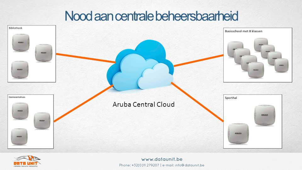 Nood aan centrale beheersbaarheid Aruba Central Cloud