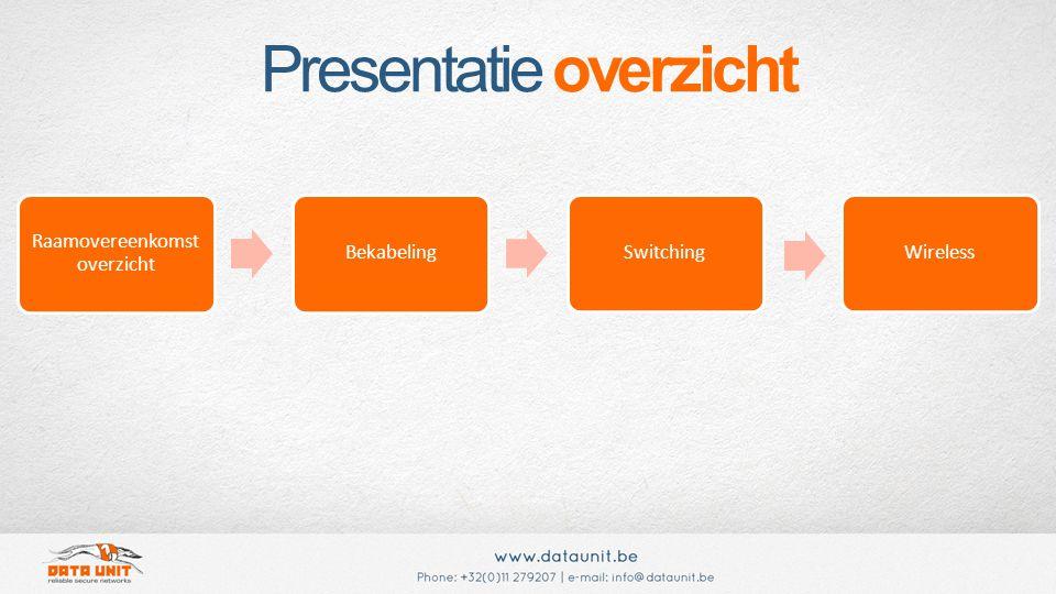 Presentatie overzicht Raamovereenkomst overzicht BekabelingSwitchingWireless