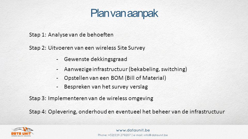 Plan van aanpak Stap 1: Analyse van de behoeften Stap 2: Uitvoeren van een wireless Site Survey -Gewenste dekkingsgraad -Aanwezige infrastructuur (bekabeling, switching) -Opstellen van een BOM (Bill of Material) Stap 3: Implementeren van de wireless omgeving Stap 4: Oplevering, onderhoud en eventueel het beheer van de infrastructuur -Bespreken van het survey verslag