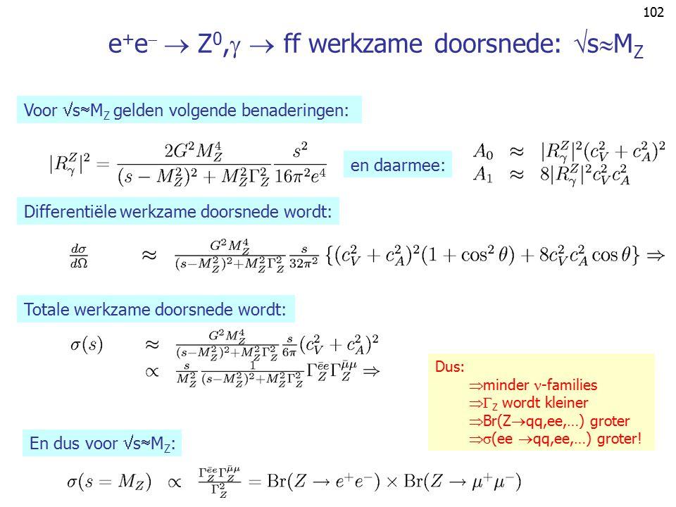 101 e + e   Z 0,   ff werkzame doorsnede Dus voor de totale amplitude: Met: En b.v. voor f=  geldt met: voor de differentiële werkzame doorsnede:
