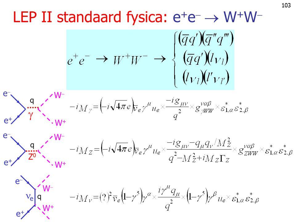 102 e + e   Z 0,   ff werkzame doorsnede:  s  M Z Voor  s  M Z gelden volgende benaderingen: en daarmee: Differentiële werkzame doorsnede word