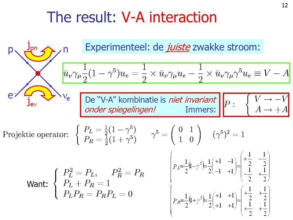 """11 Het e e -deel van de amplitude Scalar e e+e+ N N*N* Vector e e+e+ N N*N* """"Fermi"""" overgangen """"Gamov-Teller"""" overgangen De tensor interaktie mogen ju"""