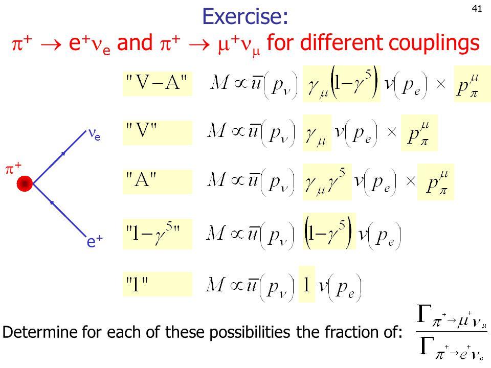 40 Kaon (K  ) verval ll l KK ; amplitude weer uit Lorentz invariantie KK KK s Zonder aannamen: Pion: Zonder aannamen: Kaon: KK KK K K 2.3
