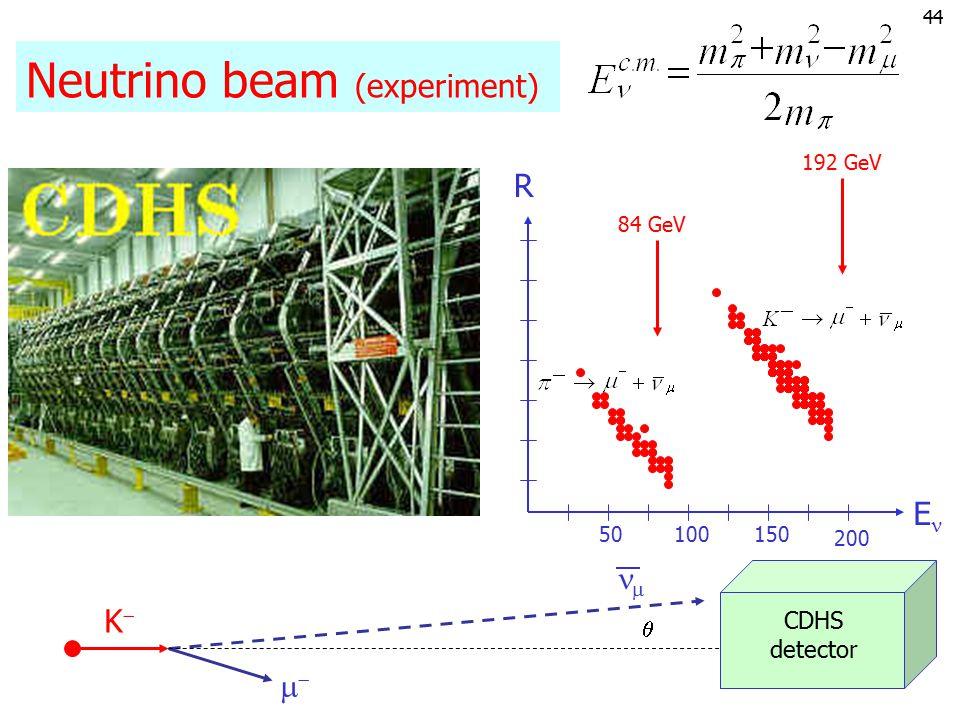 43 Neutrino beams