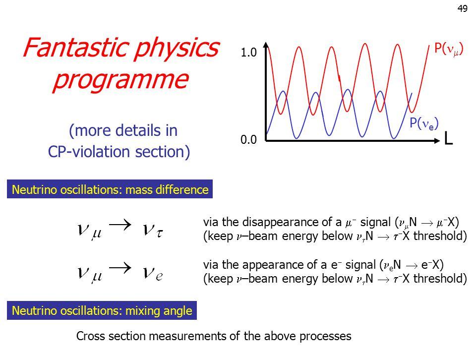 48 Simple idea  nice experimental proposal! In c.m. E  31 MeV in  +  +  L  1300 km R  45 km (1-2 km deep in sea)   30  E   4.2 GeV  E 