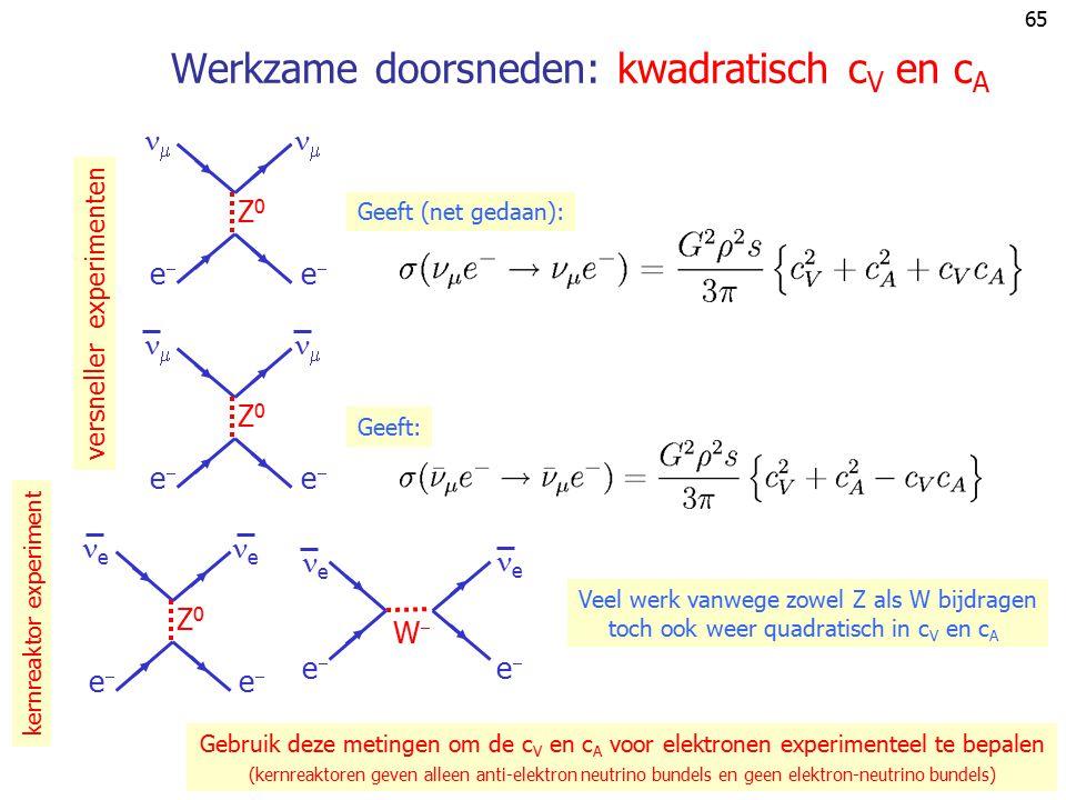 64 Voorbeeld: berekening  e    e  ee ee   Z0Z0 pp' kk' Gebruik:   