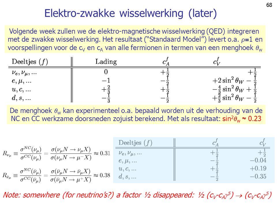67 The weak neutral vertex factor