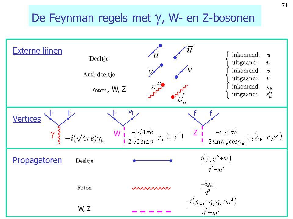 70 Electro-weak Feynman rules